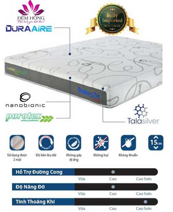 Thông số kỹ thuật đệm cao su thiên nhiên latex Dunlopillo Neo