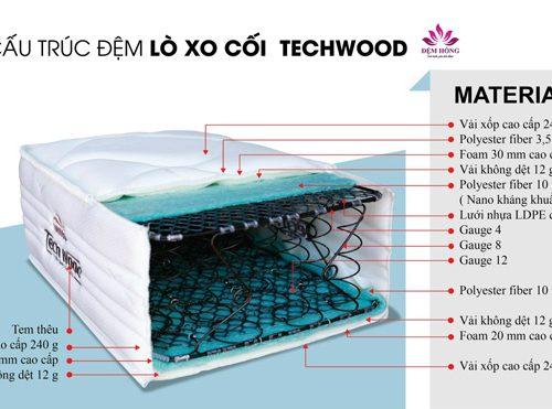 Kết cấu dòng nệm lò xo Techwood